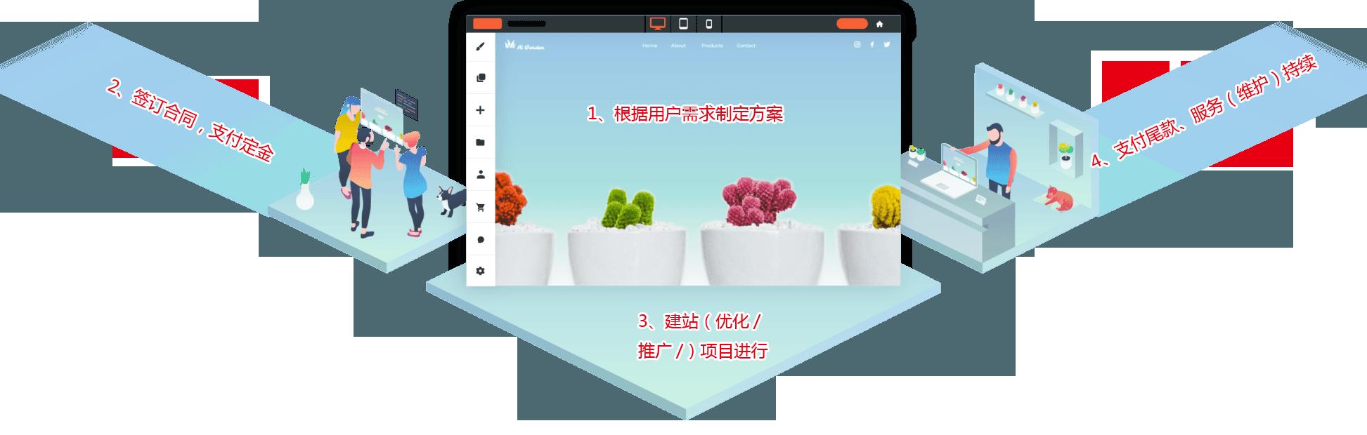 湘潭网络服务流程